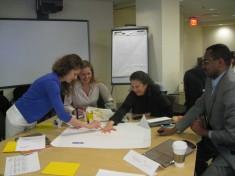 Essential skills training, London, 30 April / 1 May