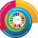 Building the collaborative world we need to deliver the SDGs